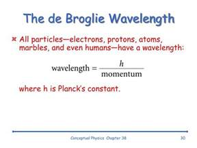De Broglie Wavelength Of A Proton Ppt Chapter 38 The Atom And The Quantum Powerpoint