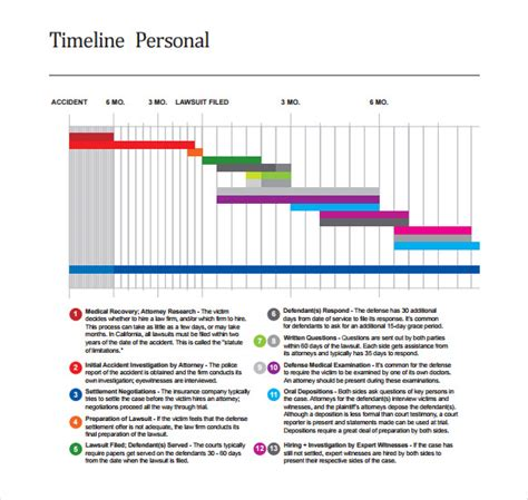 personal timeline template 9 personal timeline templates free sles exles