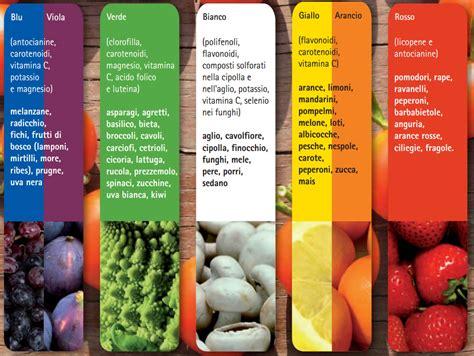 alimenti della salute i colori della salute fruit for