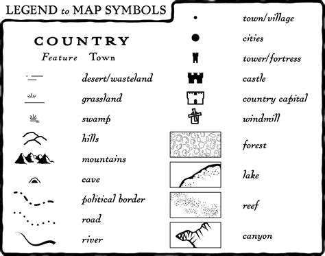 printable map key anand design context map legends compass