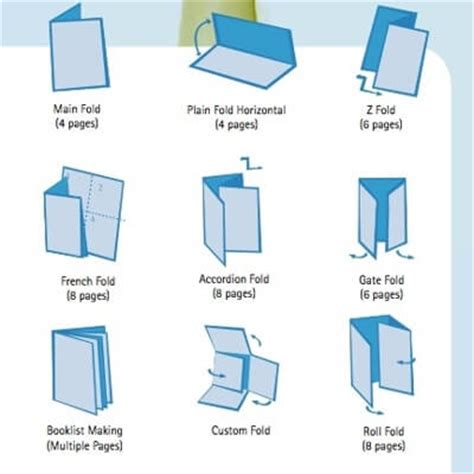 How To Fold Paper Into A Leaflet - when to fold everything you need to about