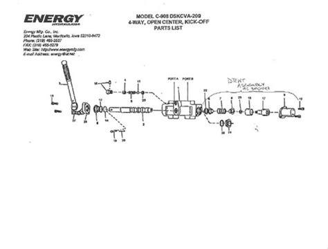 log splitter hydraulic valve diagram speeco s390406sc log splitter valve omni mfg llc