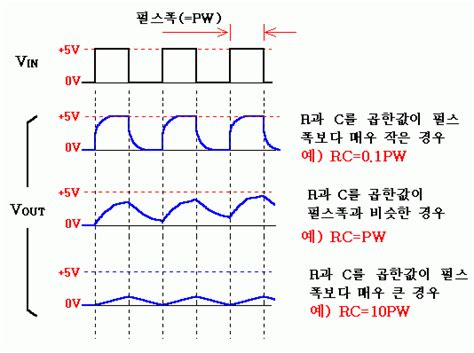 high pass filter ne demek high pass filter ne demek 28 images high pass sharpening in photoshop 7 simple 12v low pass