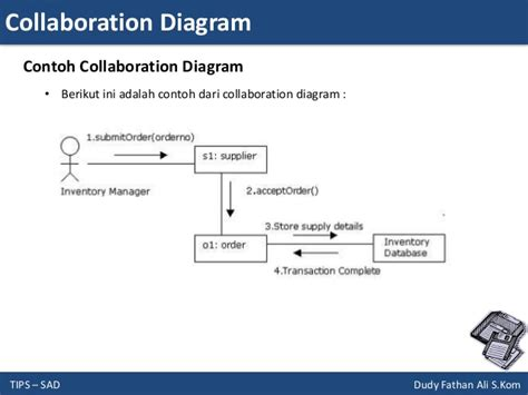 nested design adalah system analysis and design unified modeling language uml