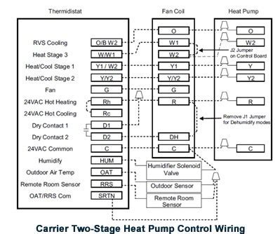 wiring diagram for 2 stage heat car repair manuals
