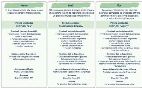banco popolare vantaggio vantaggio banco popolare bpn anee it