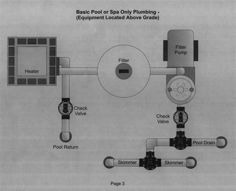 hayward heater wiring diagram free schematic