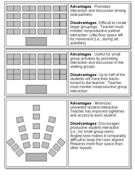 arrangement of classroom articles best 25 classroom seating arrangements ideas on pinterest