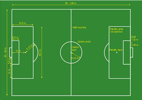 football play diagram software sport field plans solution conceptdraw comparison