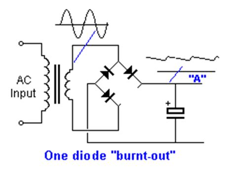 how to test faulty diode how to test faulty diode 28 images meter check of a transistor bjt bipolar junction