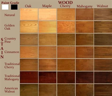 wood stains colors pin by nancy on wood stains wood stain colors