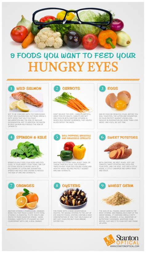 foods for better eyesight 91 best foods for the images on healthy