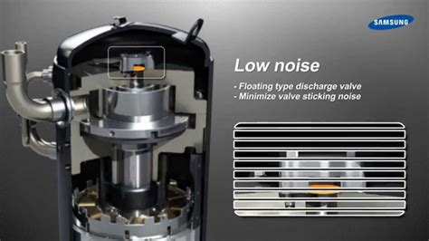 Kompresor Ac Samsung samsung dvm s vrf scroll dc inverter compressor benefits