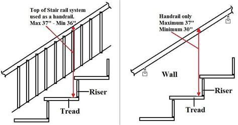 Height Of Handrails On Stairs railing height code stairs driverlayer search engine