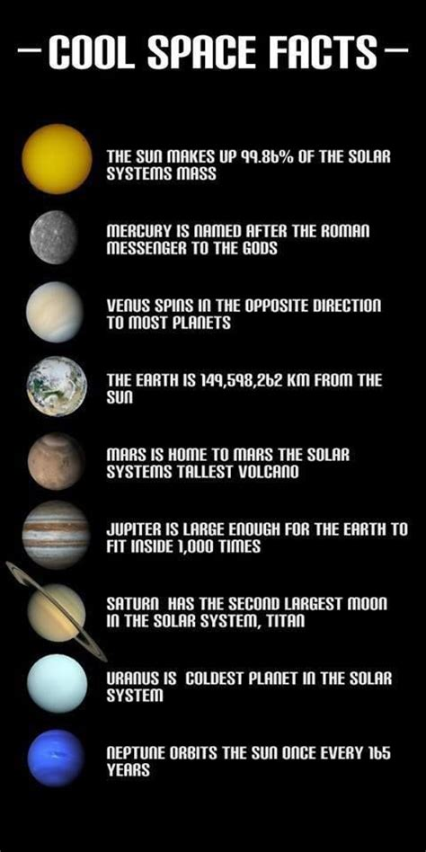 7 Awesome Facts by Cool Space Facts Our Solar System Science