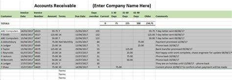 accounts receivable ledger report template accounts receivable ledger template aged debtors