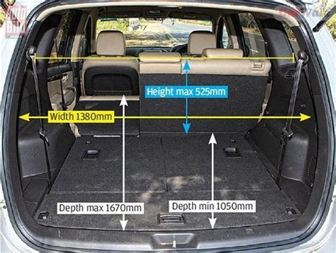 Hyundai Santa Fe Interior Dimensions by Hyundai Santa Fe Vs Toyota Fortuner Carwale