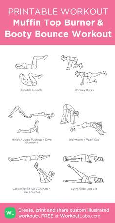 handles muffin top and workouts for on