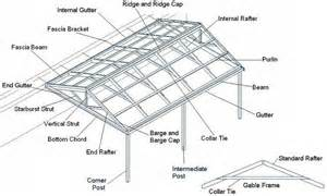 Pitched Roof Pergola Plans by Pdf Woodwork Pitched Roof Pergola Plans Download Diy Plans