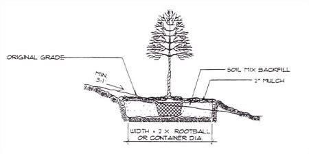 tiny house wiring diagrams wiring diagram pdf free