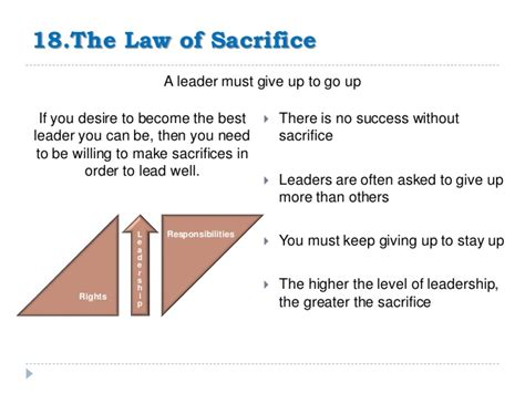 0045 sacrifices you should make to become a real estate the 21 irrefutable laws of leadership ppt
