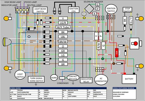 cb400f wiring diagram wiring diagram
