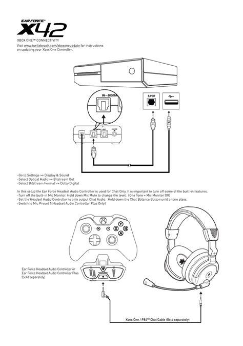 xbox one headset diagrams xbox one mic elsavadorla
