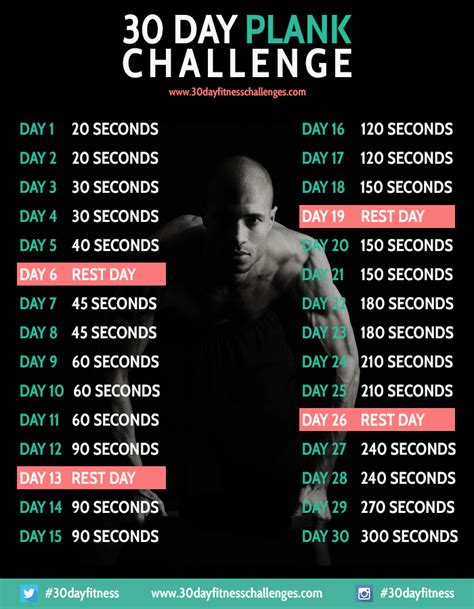 30 day exercise challenge for 30 day plank challenge