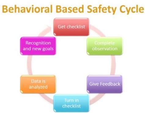 Universal Design Home Checklist behavior based safety facilities management western