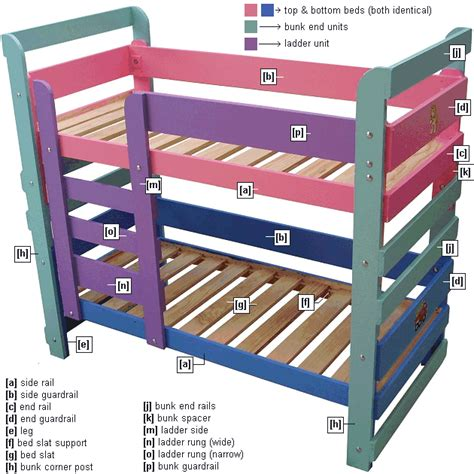 Parts Of A Bunk Bed with Free Bunk Bed Plans Part Identification