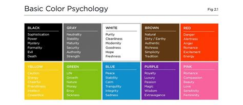 color of how to copy the colors of the web s top brands social