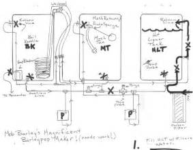 home brew system plans rims system schematics home brew forums