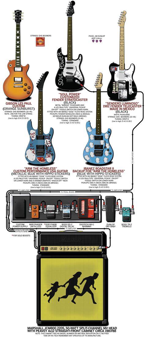 tom morello guitar wiring diagram miniature tom morello
