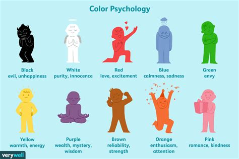 how does color work color psychology does it affect how you feel