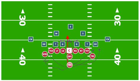 Football Offensive Formations Template Beautiful Playmaker Pro Templates