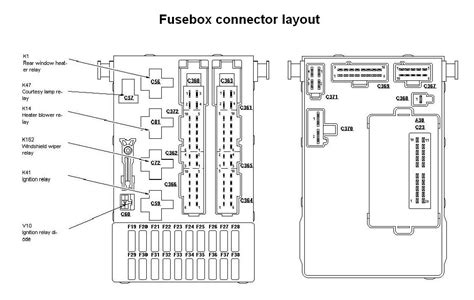 ford focus mk1 fuse box diagram ford focus mk1 fuse box diagram fuse box and wiring diagram