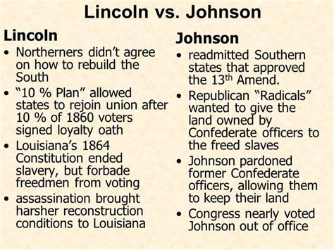 abraham lincoln 10 plan 17 best ideas about the 14th amendment on