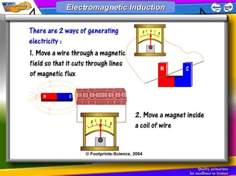 magnetic induction physics electromagnetic induction physics project 28 images 22 best images about physics syllabus on