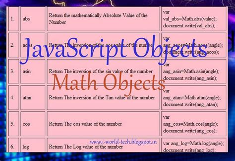 Math Ceil In Javascript by Javascript Math Ceiling Function 28 Images 18 Top