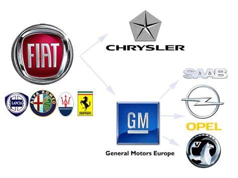 fiat companies italian cars aka fiat