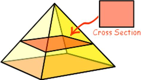 cross section of pyramid cross sections