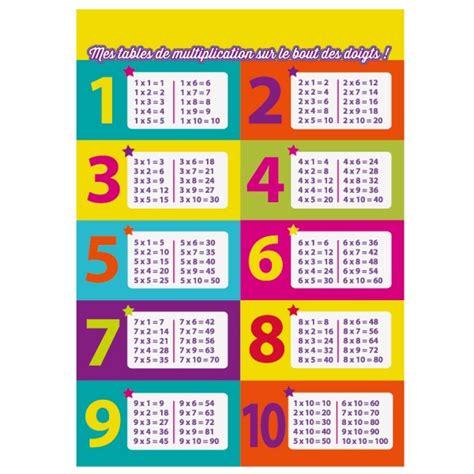 table de multiplication 224 imprimer de 1 a 12