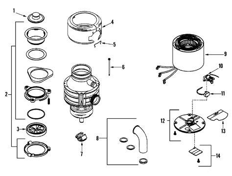 garbage disposal parts diagram maytag garbage disposal parts model dfc1500aax sears