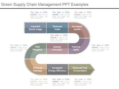 How To Create Professional Zigzag Roadmap Template For Your Business Slides The Slideteam Blog Supply Chain Powerpoint Template