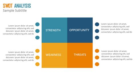 swot analysis template powerpoint   templates