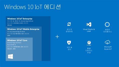 tutorial windows 10 iot td 2015 라즈베리파이에 windows 10 io t core 맛있게 발라 먹기 유정현