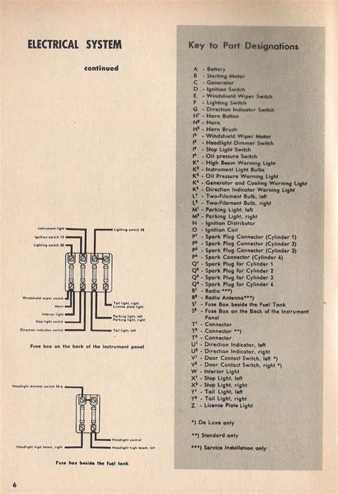 amazing 71 beetle wiring diagram photos electrical