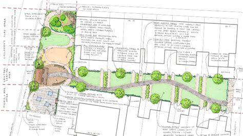urban community garden plan www pixshark com images urban community garden plan www pixshark com images