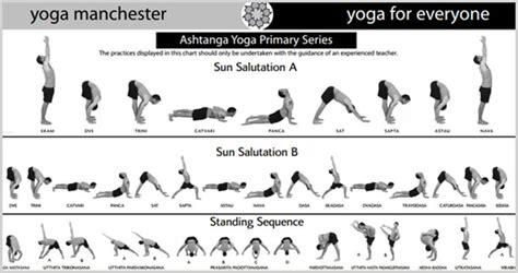 free printable yoga chart free yoga sequence chart download yoga manchester