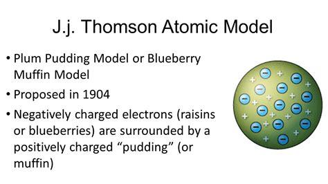 Thompson Model j j thomson atomic model ppt